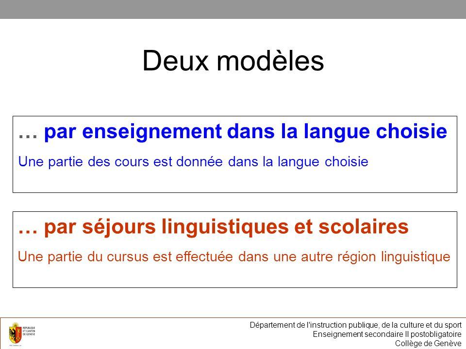 Deux modèles … par enseignement dans la langue choisie Une partie des cours est donnée dans la langue choisie … par séjours linguistiques et scolaires