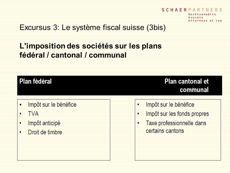 Excursus 3: Le système fiscal suisse (3bis) L'imposition des sociétés sur les plans fédéral / cantonal / communal Plan fédéralPlan cantonal et communa