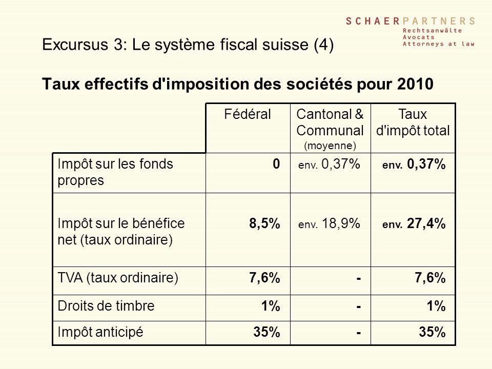 Excursus 3: Le système fiscal suisse (4) Taux effectifs d'imposition des sociétés pour 2010 7,6%- TVA (taux ordinaire) 35%- Impôt anticipé 1%- Droits