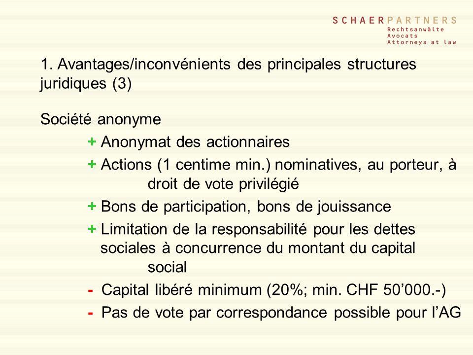 1. Avantages/inconvénients des principales structures juridiques (3) Société anonyme + Anonymat des actionnaires + Actions (1 centime min.) nominative