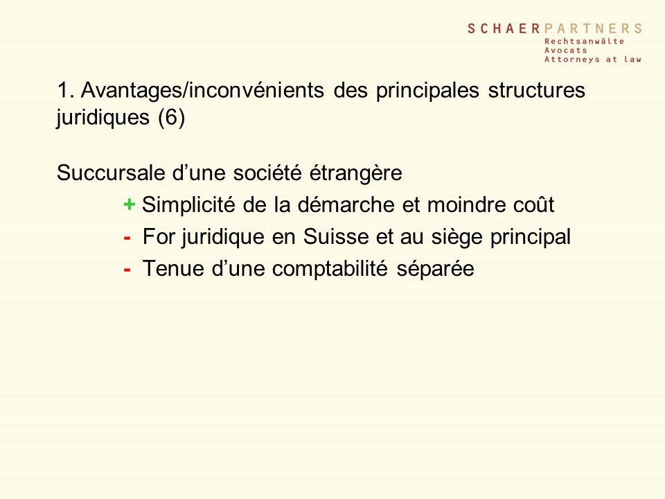 1. Avantages/inconvénients des principales structures juridiques (6) Succursale dune société étrangère + Simplicité de la démarche et moindre coût - F