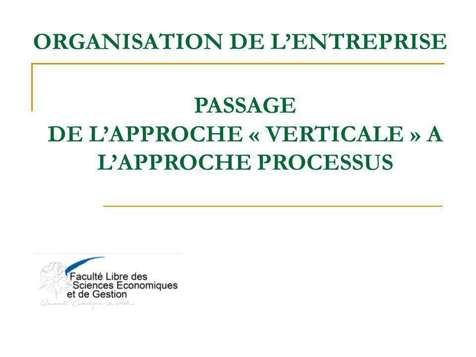 ORGANISATION DE LENTREPRISE PASSAGE DE LAPPROCHE « VERTICALE » A LAPPROCHE PROCESSUS