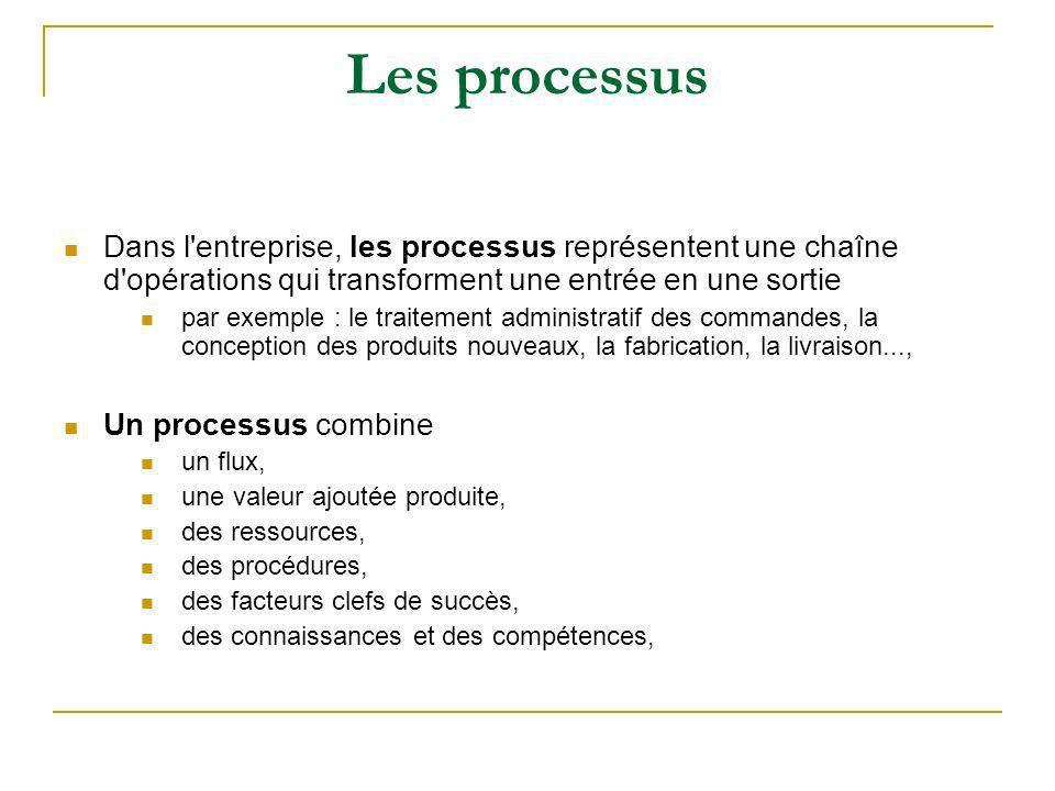 Les processus Dans l'entreprise, les processus représentent une chaîne d'opérations qui transforment une entrée en une sortie par exemple : le traitem