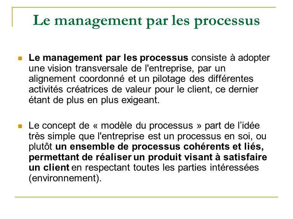 Le management par les processus Le management par les processus consiste à adopter une vision transversale de l'entreprise, par un alignement coordonn