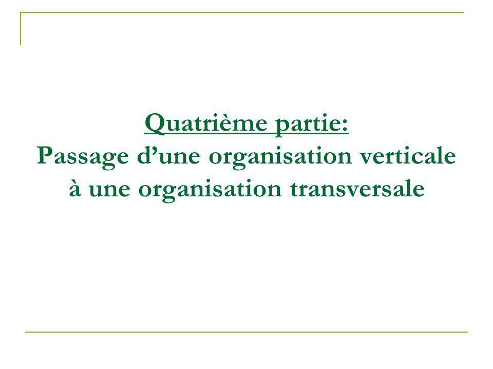 Quatrième partie: Passage dune organisation verticale à une organisation transversale