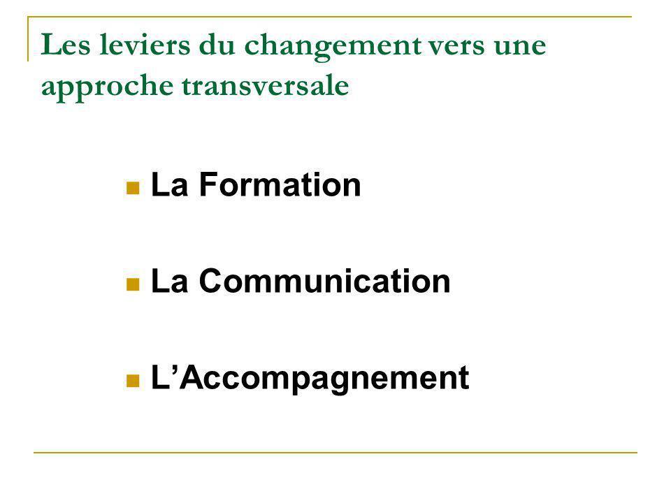 Les leviers du changement vers une approche transversale La Formation La Communication LAccompagnement