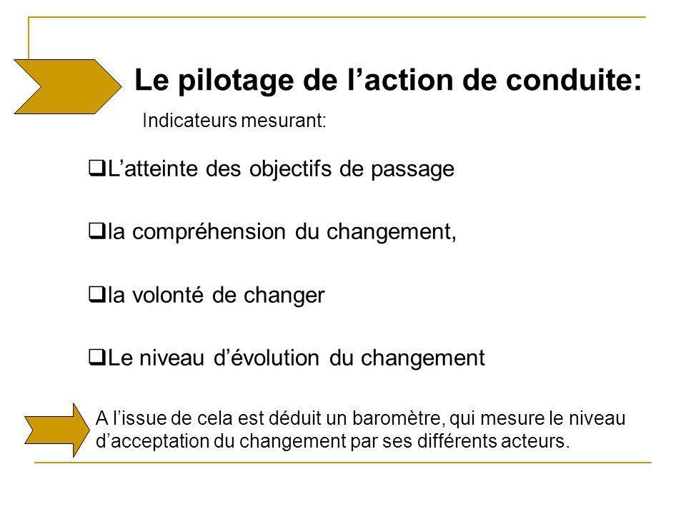 Latteinte des objectifs de passage la compréhension du changement, la volonté de changer Le niveau dévolution du changement Le pilotage de laction de