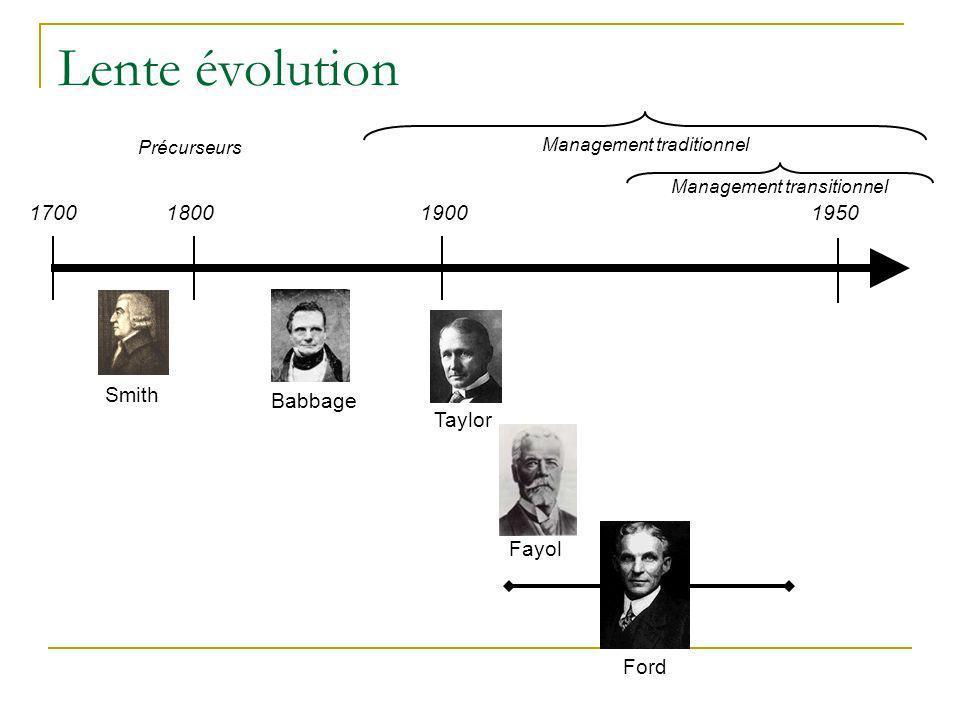Lente évolution 1700180019001950 Smith Babbage Taylor Fayol Ford Management traditionnel Management transitionnel Précurseurs