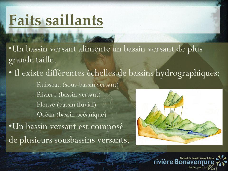Faits saillants Un bassin versant alimente un bassin versant de plus grande taille. Il existe différentes échelles de bassins hydrographiques: – Ruiss