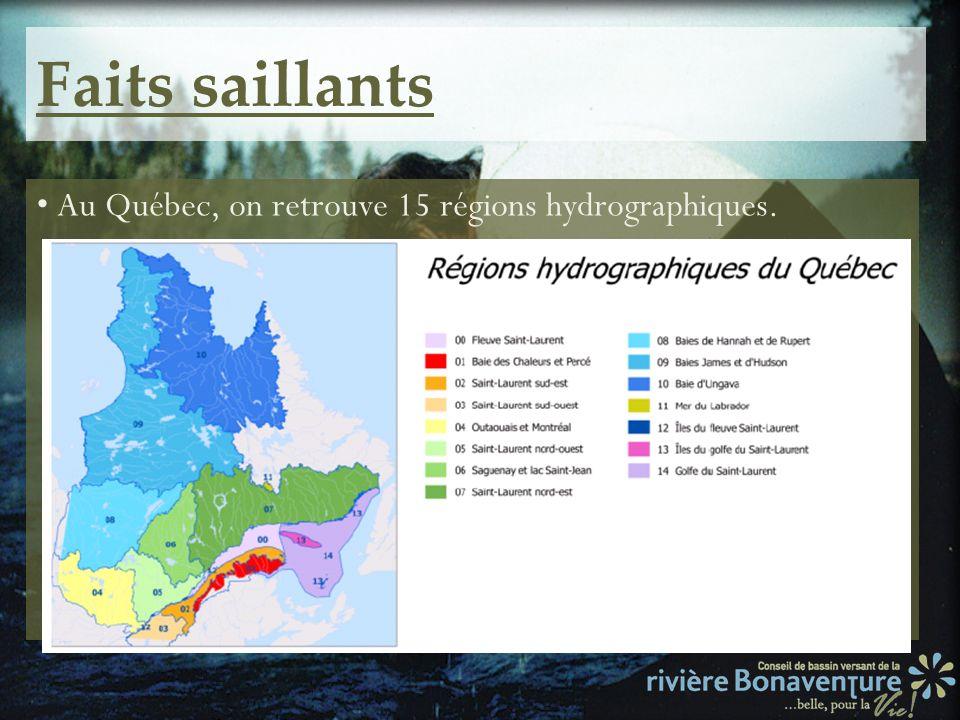 Faits saillants Au Québec, on retrouve 15 régions hydrographiques.