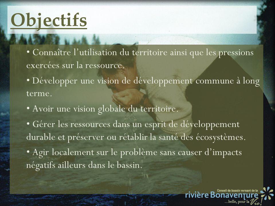 Objectifs Connaître lutilisation du territoire ainsi que les pressions exercées sur la ressource. Développer une vision de développement commune à lon