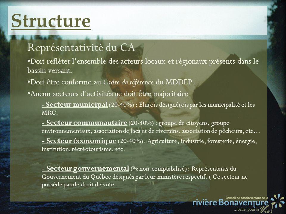 Structure Représentativité du CA Doit refléter lensemble des acteurs locaux et régionaux présents dans le bassin versant. Doit être conforme au Cadre