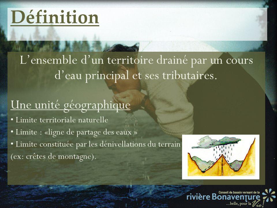 Définition Lensemble dun territoire drainé par un cours deau principal et ses tributaires. Une unité géographique Limite territoriale naturelle Limite