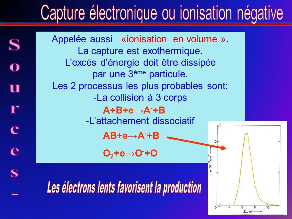 Appelée aussi «ionisation en volume ».La capture est exothermique.