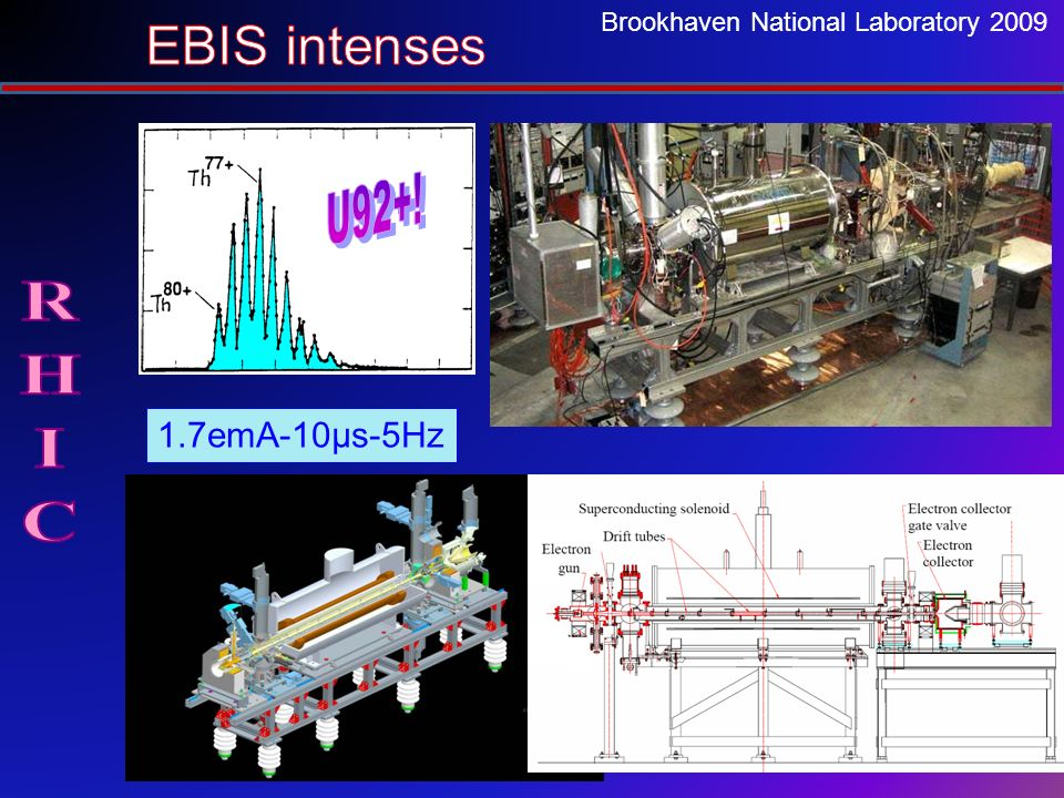 1.7emA-10µs-5Hz Brookhaven National Laboratory 2009