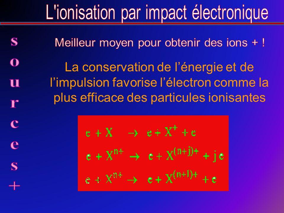 La conservation de lénergie et de limpulsion favorise lélectron comme la plus efficace des particules ionisantes