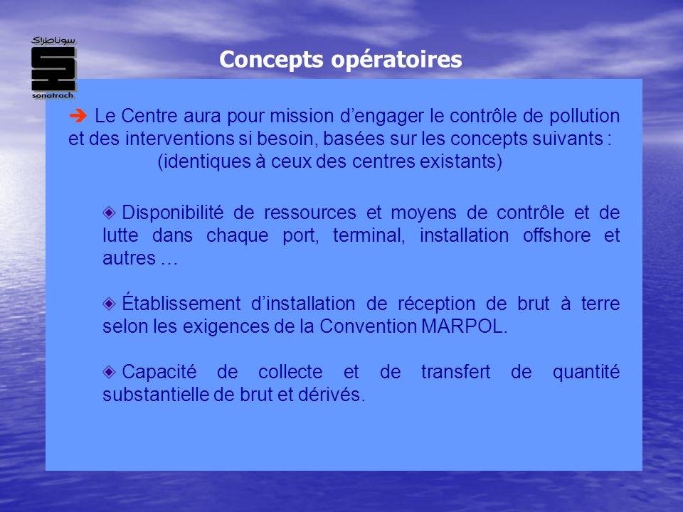 Le Centre aura pour mission dengager le contrôle de pollution et des interventions si besoin, basées sur les concepts suivants : (identiques à ceux de