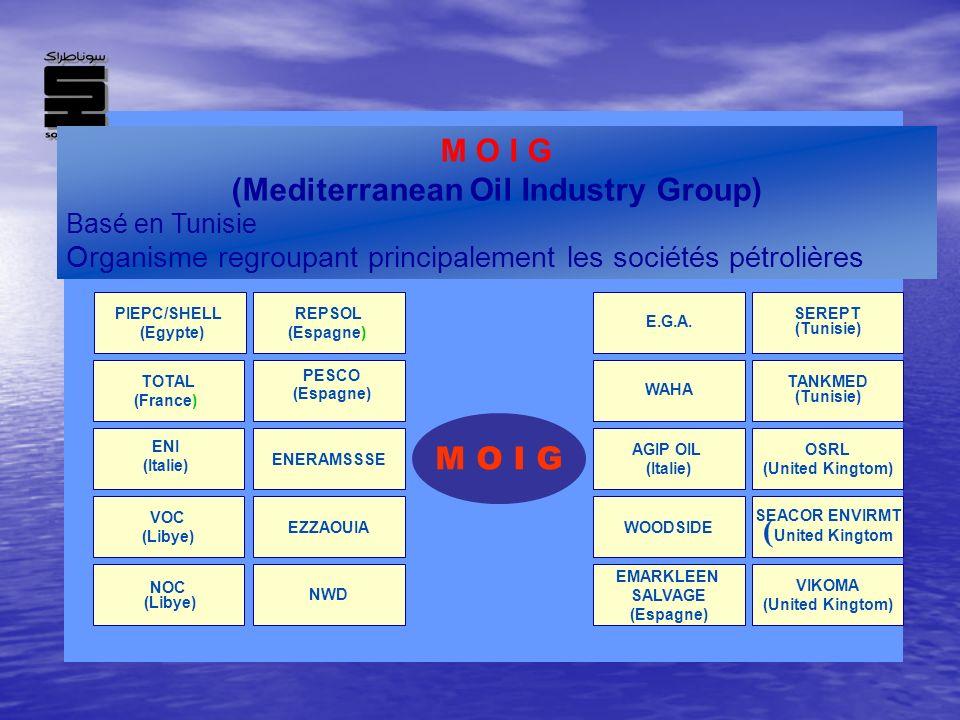M O I G (Mediterranean Oil Industry Group) Basé en Tunisie Organisme regroupant principalement les sociétés pétrolières M O I G TOTAL (France) ENI (It