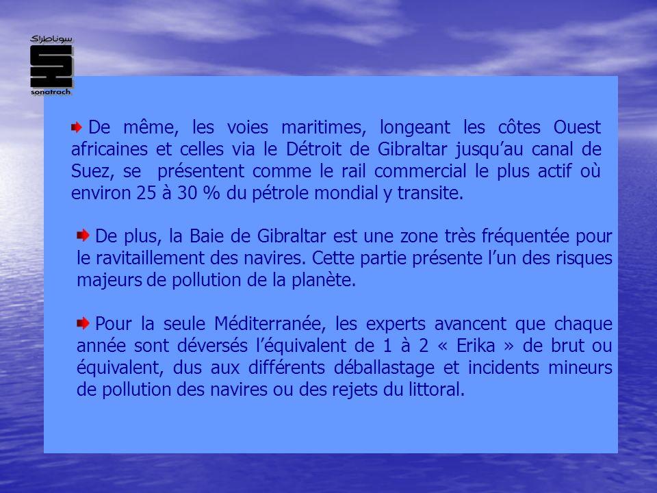 De même, les voies maritimes, longeant les côtes Ouest africaines et celles via le Détroit de Gibraltar jusquau canal de Suez, se présentent comme le