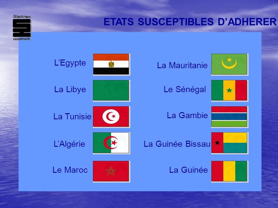 LEgypte La Libye La Tunisie LAlgérie Le Maroc La Mauritanie Le Sénégal La Gambie La Guinée Bissau La Guinée ETATS SUSCEPTIBLES DADHERER