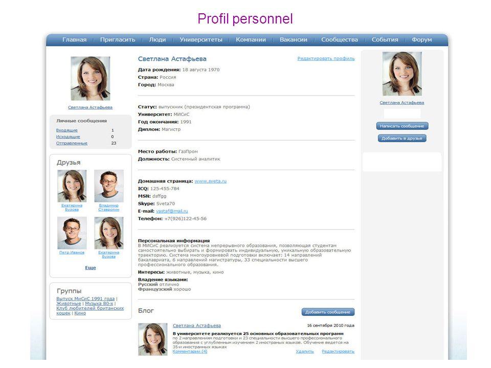 Profil personnel