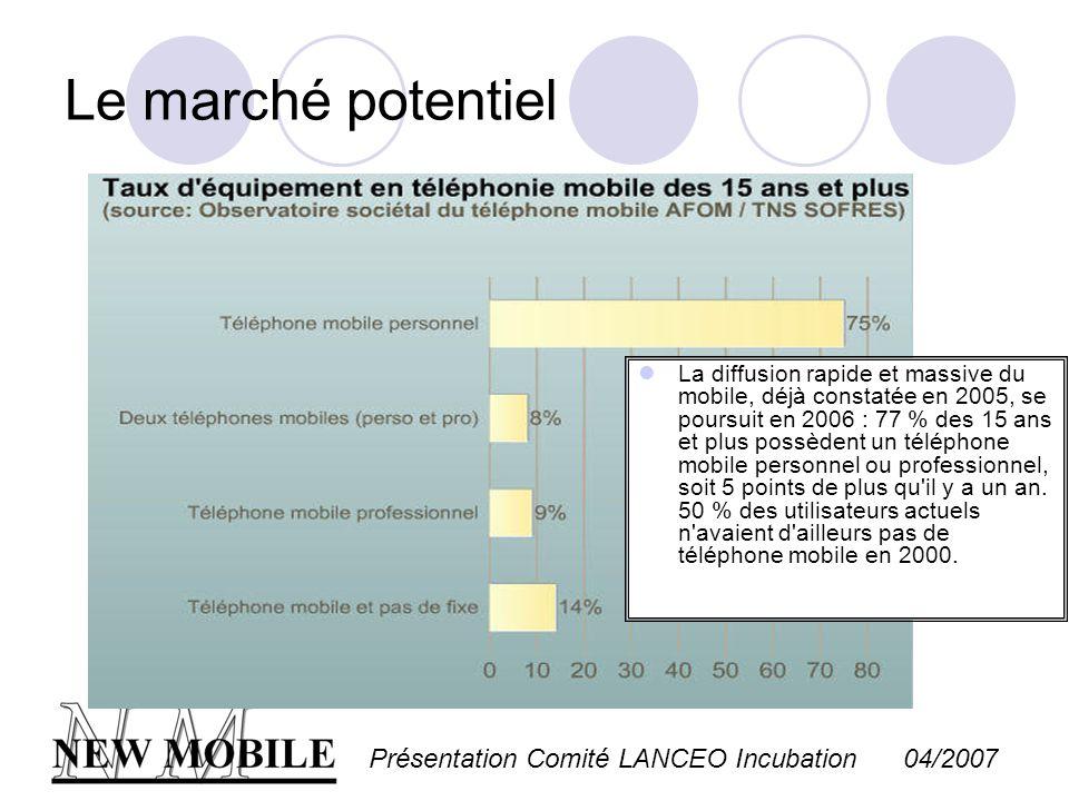 Présentation Comité LANCEO Incubation 04/2007 Le marché potentiel La diffusion rapide et massive du mobile, déjà constatée en 2005, se poursuit en 200