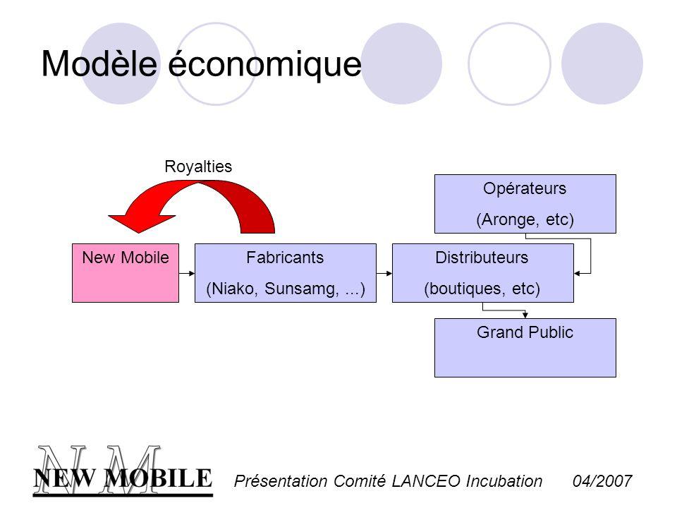 Présentation Comité LANCEO Incubation 04/2007 Modèle économique New MobileFabricants (Niako, Sunsamg,...) Distributeurs (boutiques, etc) Opérateurs (A