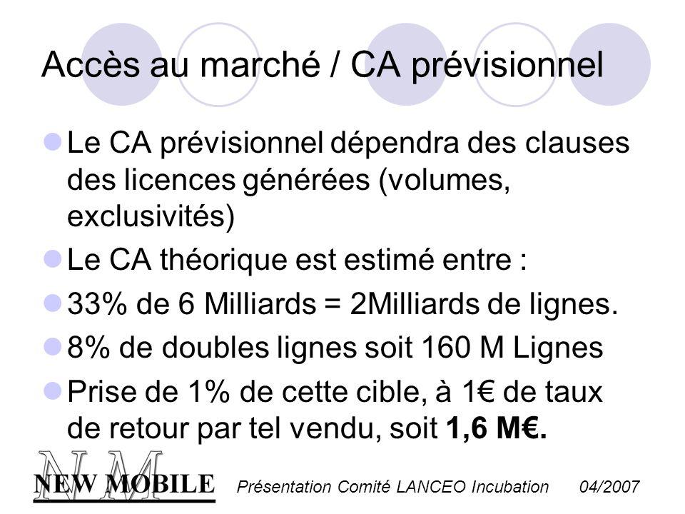 Présentation Comité LANCEO Incubation 04/2007 Accès au marché / CA prévisionnel Le CA prévisionnel dépendra des clauses des licences générées (volumes
