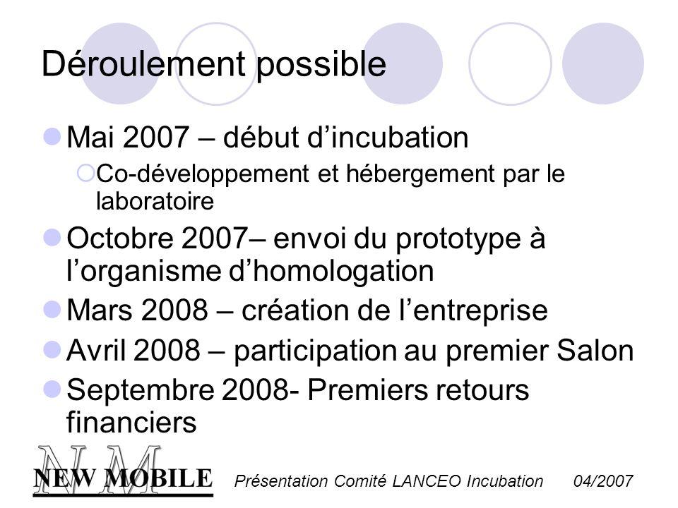 Présentation Comité LANCEO Incubation 04/2007 Déroulement possible Mai 2007 – début dincubation Co-développement et hébergement par le laboratoire Oct
