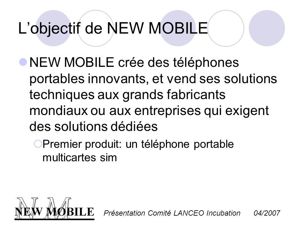 Présentation Comité LANCEO Incubation 04/2007 Lobjectif de NEW MOBILE NEW MOBILE crée des téléphones portables innovants, et vend ses solutions techni