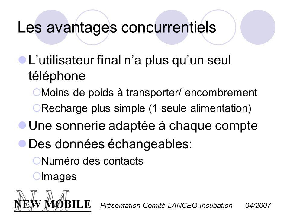 Présentation Comité LANCEO Incubation 04/2007 Les avantages concurrentiels Lutilisateur final na plus quun seul téléphone Moins de poids à transporter