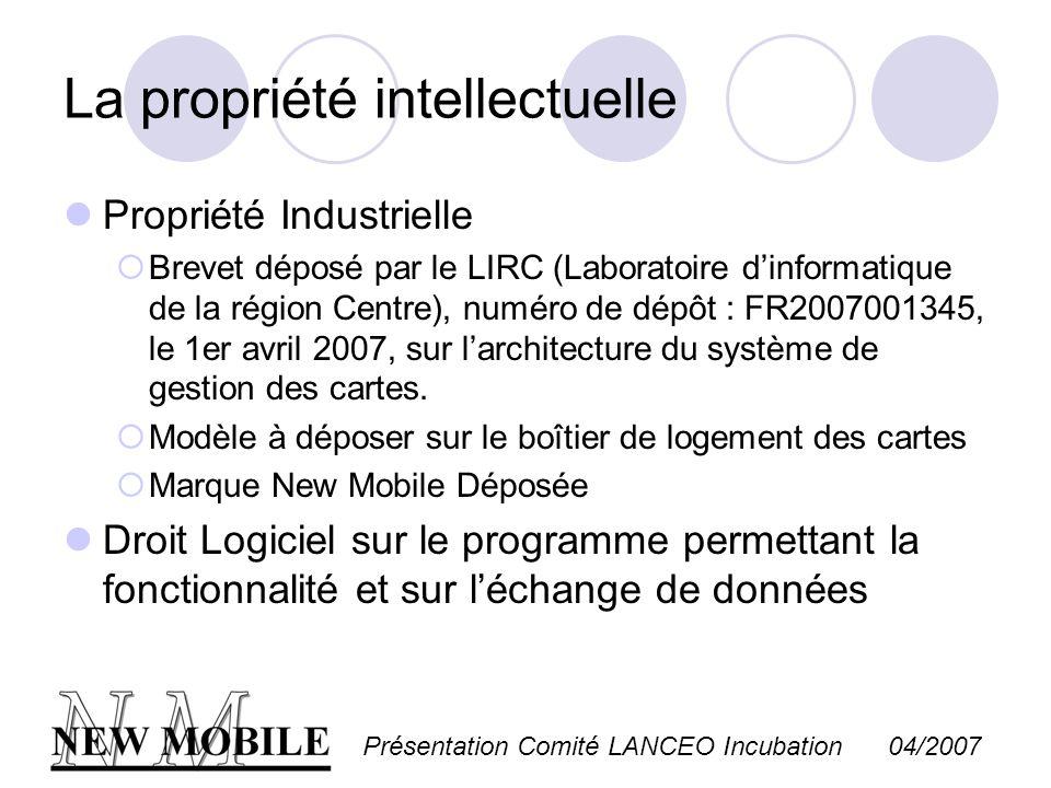 Présentation Comité LANCEO Incubation 04/2007 La propriété intellectuelle Propriété Industrielle Brevet déposé par le LIRC (Laboratoire dinformatique