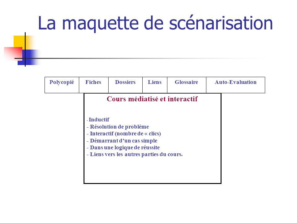 Cours médiatisé et interactif - Inductif - Résolution de problème - Interactif (nombre de « clics) - Démarrant dun cas simple - Dans une logique de réussite - Liens vers les autres parties du cours.