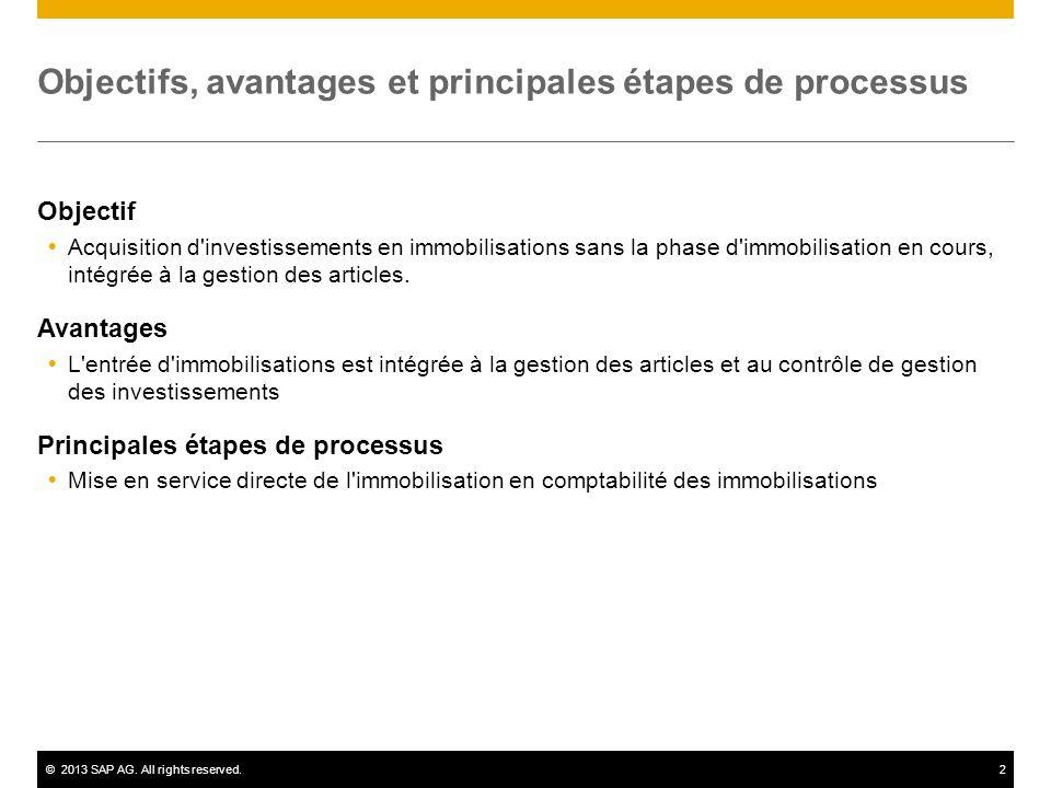 ©2013 SAP AG. All rights reserved.2 Objectifs, avantages et principales étapes de processus Objectif Acquisition d'investissements en immobilisations
