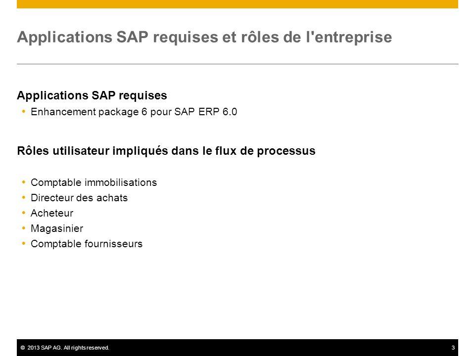 ©2013 SAP AG. All rights reserved.3 Applications SAP requises et rôles de l'entreprise Applications SAP requises Enhancement package 6 pour SAP ERP 6.