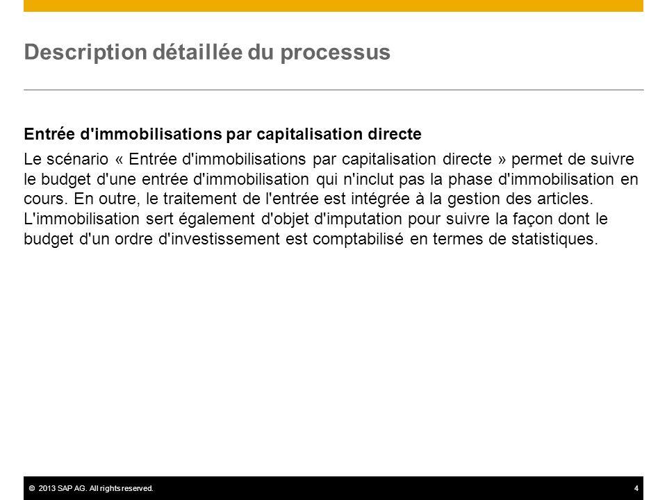 ©2013 SAP AG. All rights reserved.4 Description détaillée du processus Entrée d'immobilisations par capitalisation directe Le scénario « Entrée d'immo