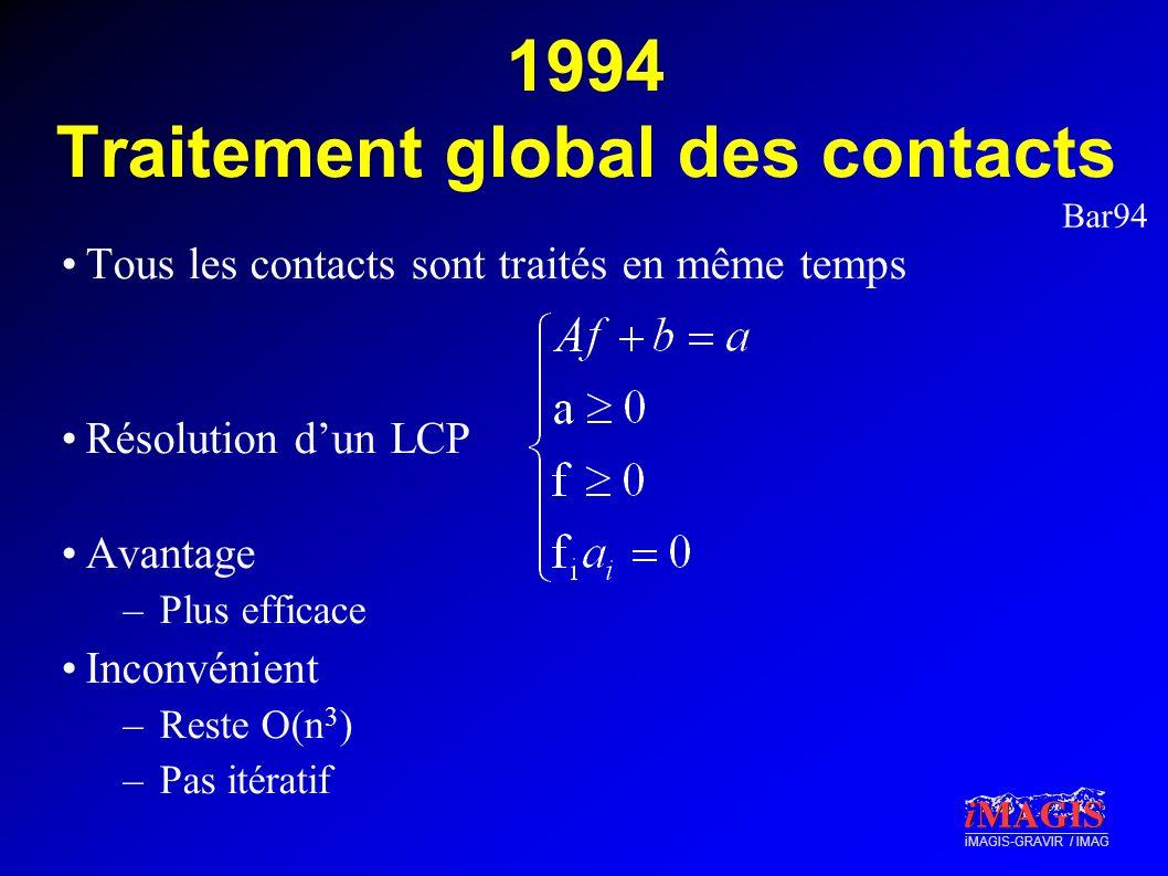 iMAGIS-GRAVIR / IMAG 1994 Traitement global des contacts Tous les contacts sont traités en même temps Résolution dun LCP Avantage –Plus efficace Incon