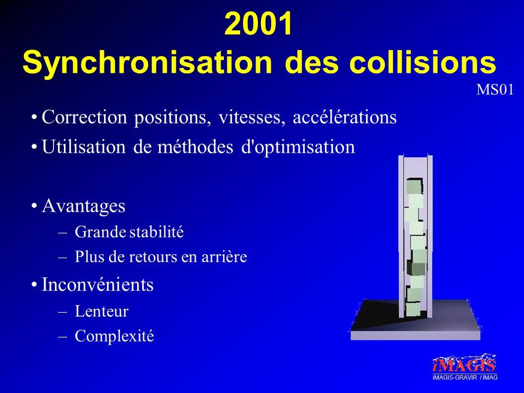 iMAGIS-GRAVIR / IMAG 2001 Synchronisation des collisions Correction positions, vitesses, accélérations Utilisation de méthodes d'optimisation Avantage