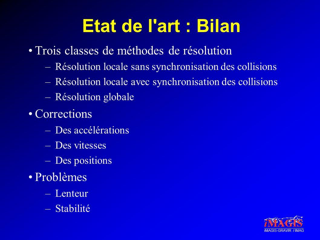 iMAGIS-GRAVIR / IMAG Etat de l'art : Bilan Trois classes de méthodes de résolution –Résolution locale sans synchronisation des collisions –Résolution