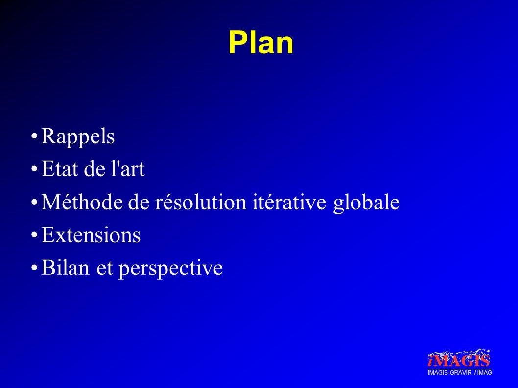 iMAGIS-GRAVIR / IMAG Plan Rappels Etat de lart Méthode de résolution itérative globale –Objectif –Ecriture du système déquations –Résolution du système –Boucle de simulation Extensions Bilan et perspective
