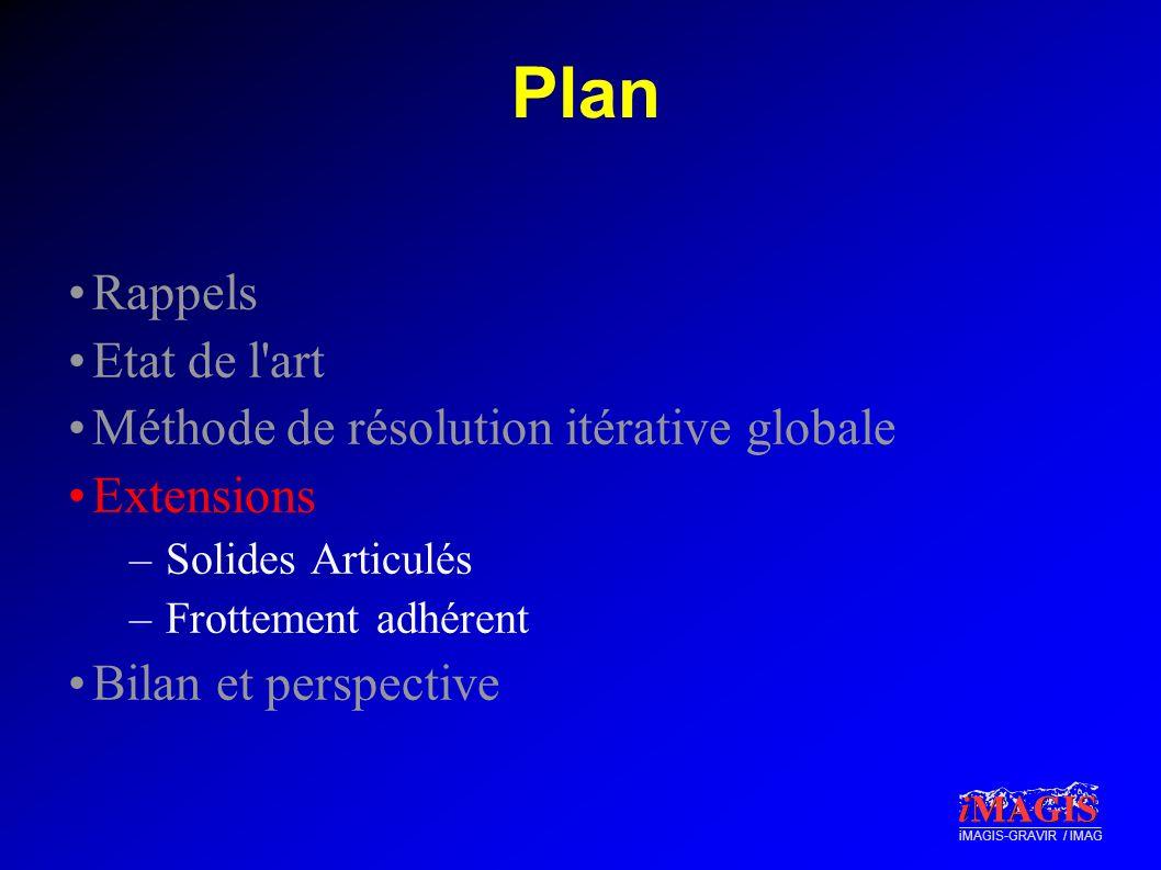 iMAGIS-GRAVIR / IMAG Plan Rappels Etat de l'art Méthode de résolution itérative globale Extensions –Solides Articulés –Frottement adhérent Bilan et pe