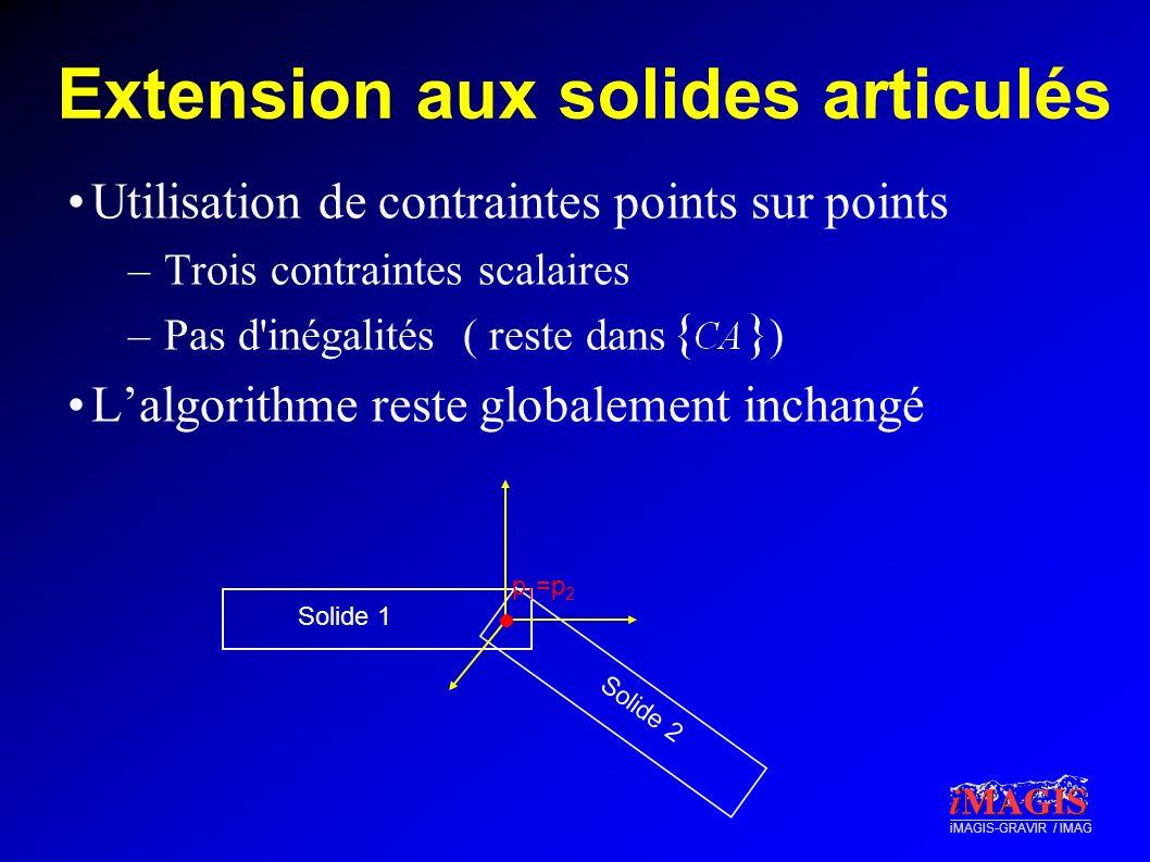 iMAGIS-GRAVIR / IMAG Extension aux solides articulés Utilisation de contraintes points sur points –Trois contraintes scalaires –Pas d'inégalités ( res