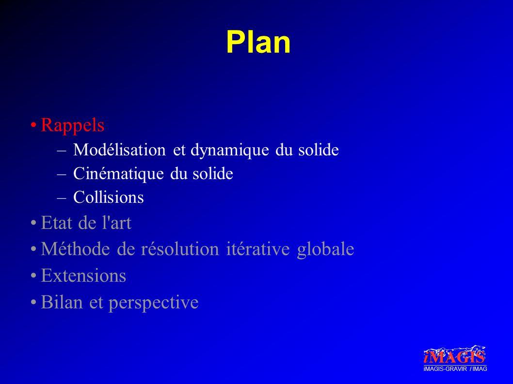 iMAGIS-GRAVIR / IMAG Plan Rappels –Modélisation et dynamique du solide –Cinématique du solide –Collisions Etat de l'art Méthode de résolution itérativ