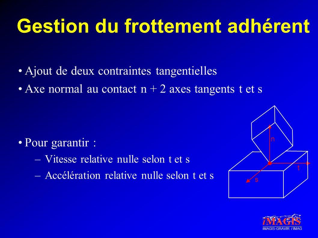 iMAGIS-GRAVIR / IMAG Gestion du frottement adhérent Ajout de deux contraintes tangentielles Axe normal au contact n + 2 axes tangents t et s Pour gara