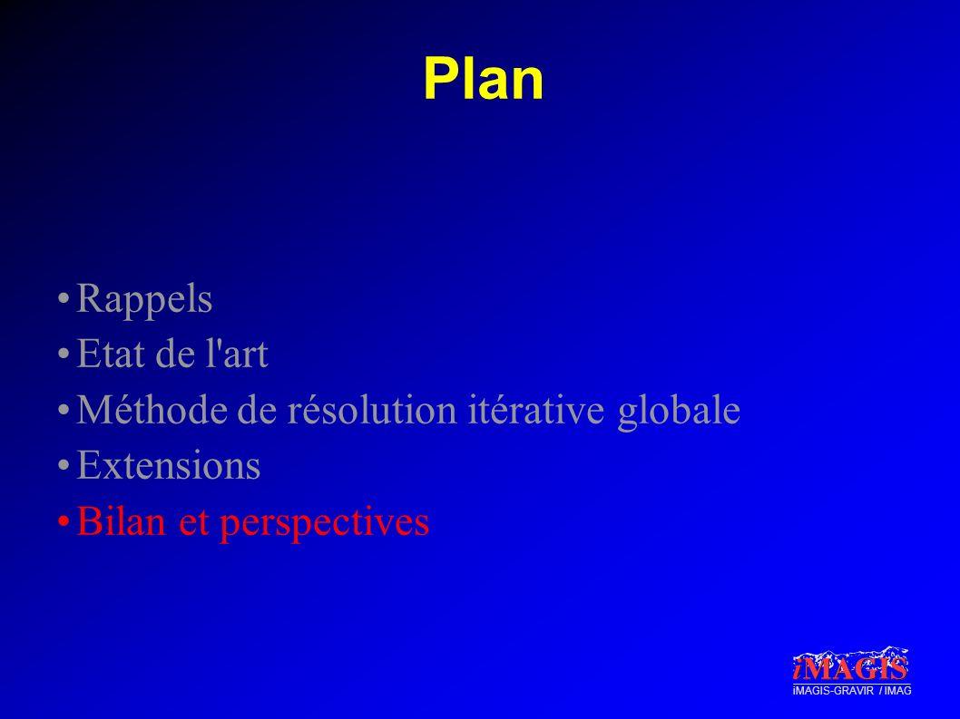 iMAGIS-GRAVIR / IMAG Plan Rappels Etat de l'art Méthode de résolution itérative globale Extensions Bilan et perspectives