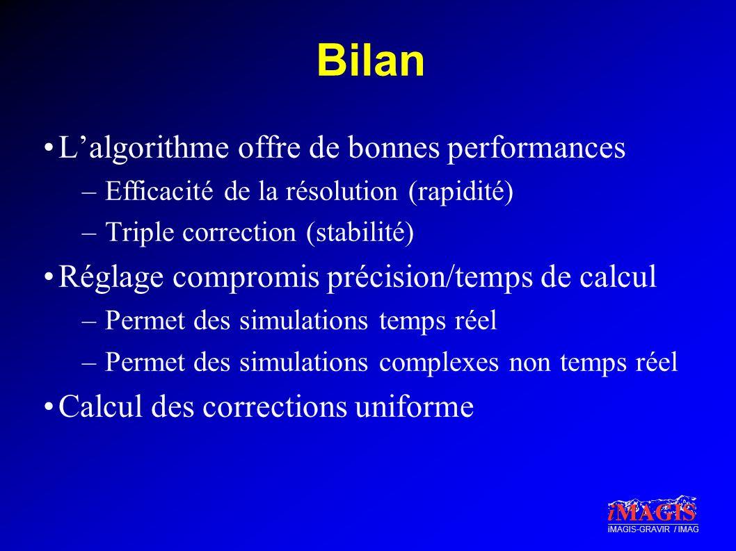 iMAGIS-GRAVIR / IMAG Bilan Lalgorithme offre de bonnes performances –Efficacité de la résolution (rapidité) –Triple correction (stabilité) Réglage com