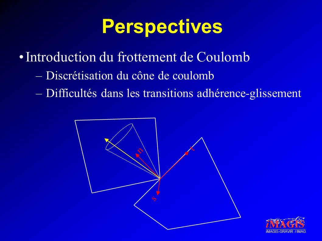 iMAGIS-GRAVIR / IMAG Perspectives Introduction du frottement de Coulomb –Discrétisation du cône de coulomb –Difficultés dans les transitions adhérence