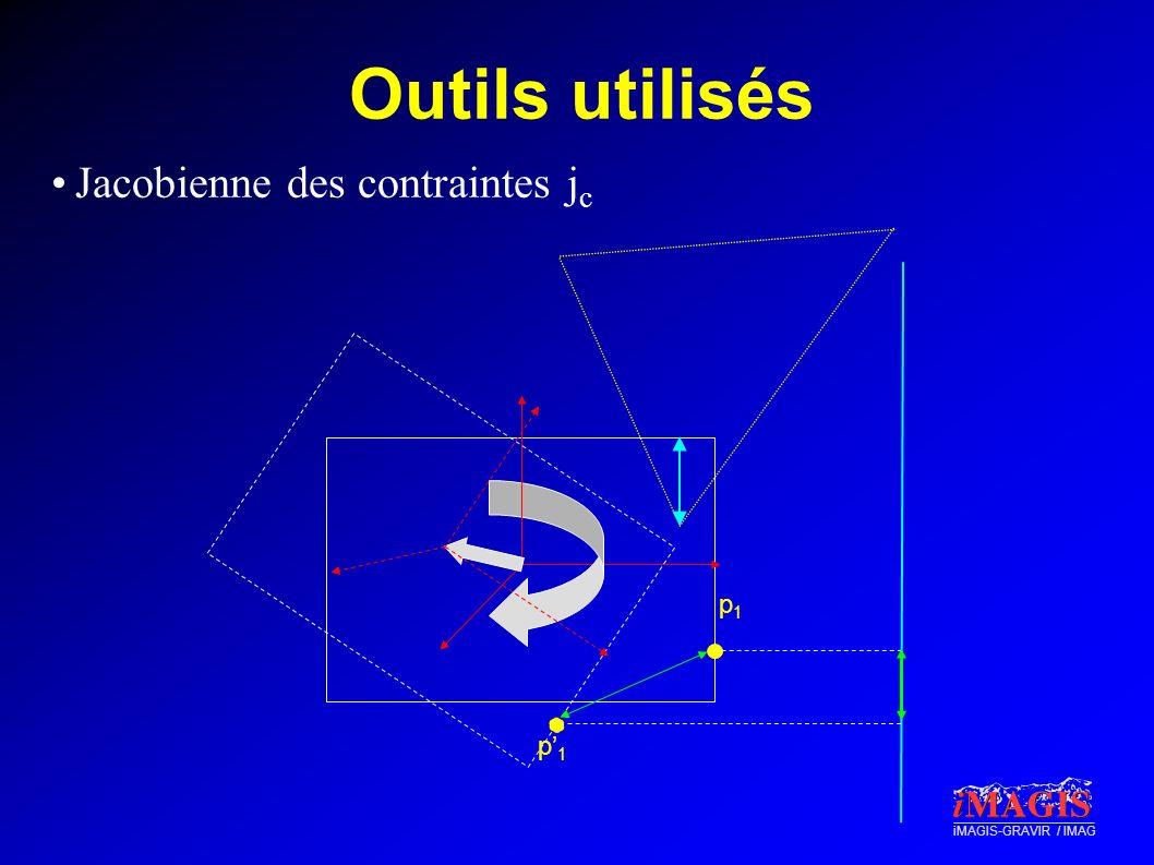 iMAGIS-GRAVIR / IMAG Outils utilisés p1p1 p1p1 Jacobienne des contraintes j c