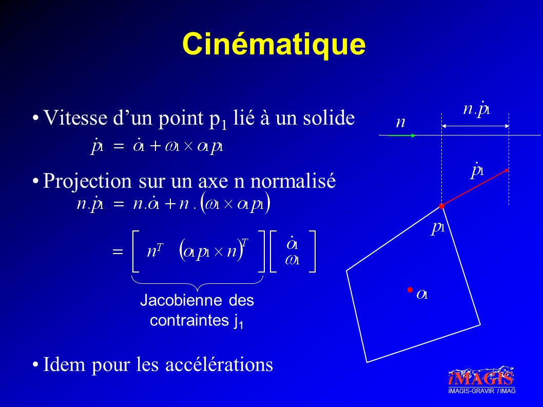 iMAGIS-GRAVIR / IMAG Matrice dynamique JM -1 J T La jacobienne des contraintes J du système –Matrice creuse –2 blocs non nuls de type j i par lignes –Calcul des vitesses de pénétrations Relie une action de contrainte à un mouvement relatif 1 2 3 4