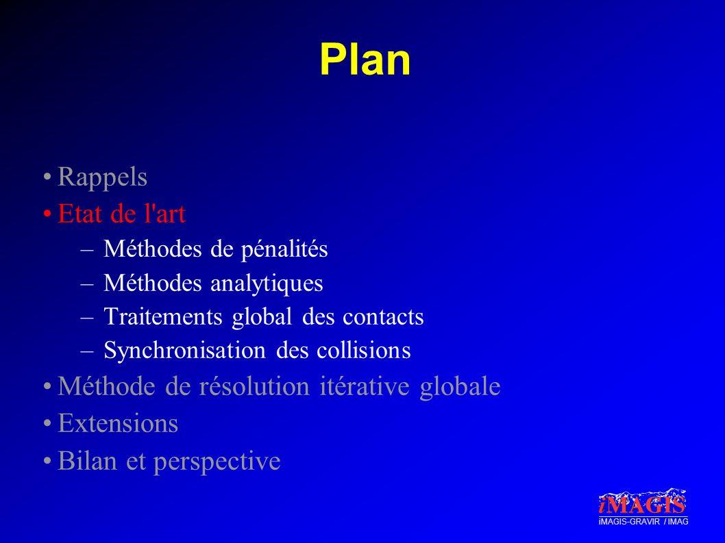 iMAGIS-GRAVIR / IMAG Plan Rappels Etat de l'art –Méthodes de pénalités –Méthodes analytiques –Traitements global des contacts –Synchronisation des col